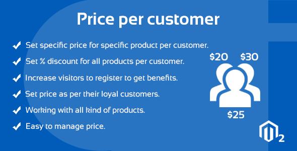Price Per Customer magento 2 extension | Documentation